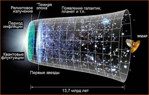 Юпитер против космологии: