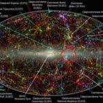 За диском Млечного пути обнаружены тысячи новых галактик.