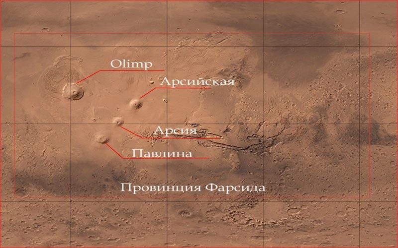 Провинция Фарсида, планета Марс
