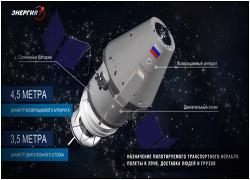 """проект нового отечественного космического корабля """"Федерация"""""""