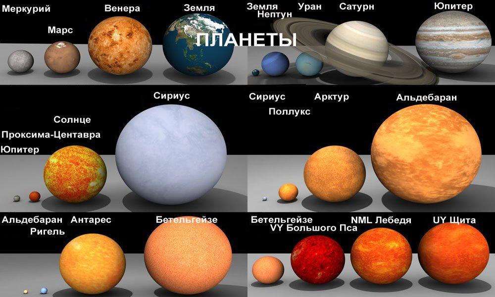 Какая самая большая звезда во Вселенной.