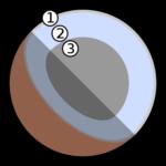 Плутон строение